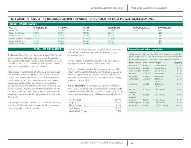 World gasoil-jet-indexes Platts MOC methodology