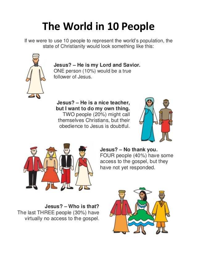 The World in 10 People  If we were to use 10 people to represent the world's population, the state of Christianity would l...