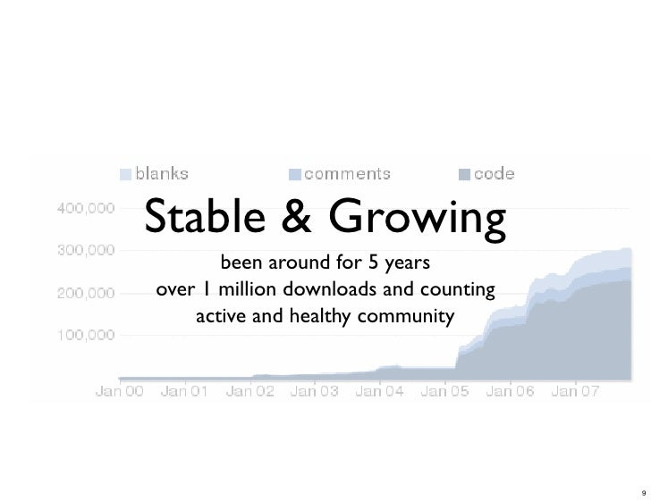 Stable & Growing        been around for 5 years over 1 million downloads and counting     active and healthy community    ...