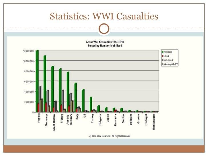 The peace settlement of world war i