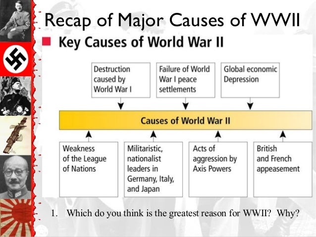 a research on the factors that sparked world war i World war 1 summative there were four main causes of world war one which include alliances, imperialism, militarism and nationalism, but in my opinion, though all causes contributed greatly to world war 1, the causes that had the most effect on starting the war were nationalism and imperialism.