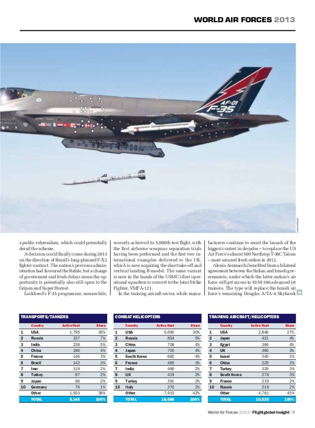 Qf72 final report of project