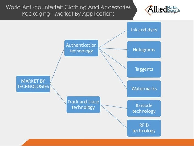 the global anti counterfeit packaging market The global anti-counterfeit pharmaceutical packaging market is segmented on the basis of usage feature as convert features, forensic markers, divert features, tamper evidence, and track & trace technologies.