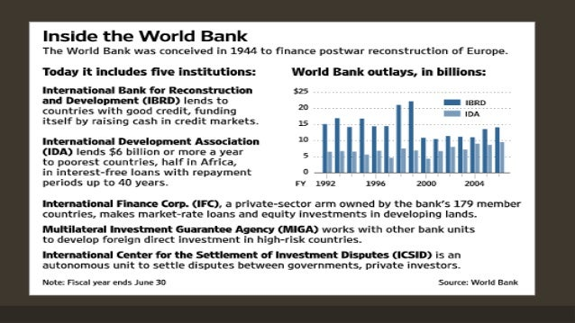 imf world bank and africa Imf and world bank: colonial tools to exploit the world  of the imf and world  bank which are now spreading to africa and which the muslim.