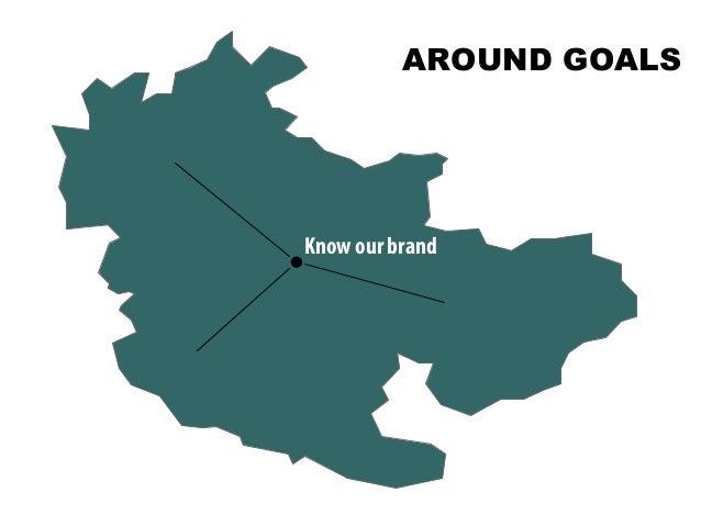 @portentint Bu Know our brand AROUND GOALS