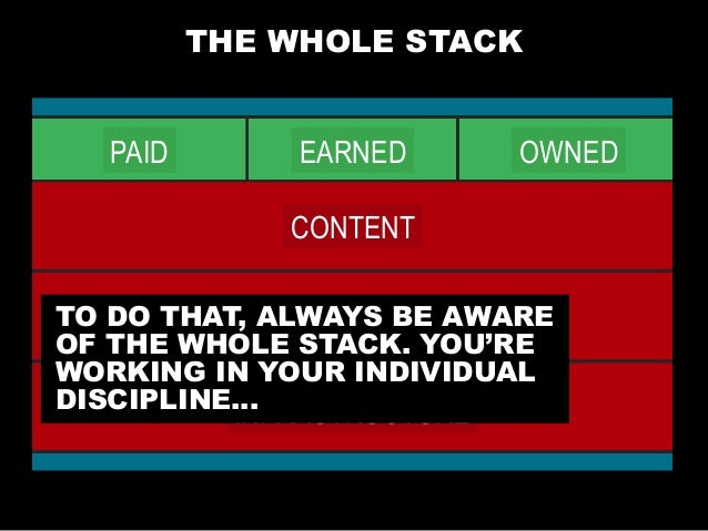 INFRASTRUCTURE ANALYTICS CONTENT PAID EARNED OWNED THE WHOLE STACK TO DO THAT, ALWAYS BE AWARE OF THE WHOLE STACK. YOU'RE ...