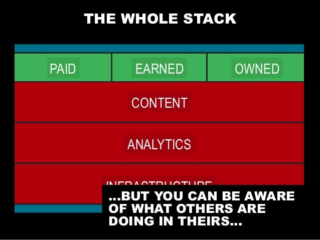 INFRASTRUCTURE ANALYTICS CONTENT PAID EARNED OWNED THE WHOLE STACK …BUT YOU CAN BE AWARE OF WHAT OTHERS ARE DOING IN THEIR...