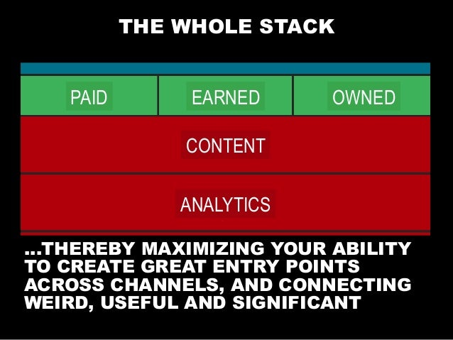 INFRASTRUCTURE ANALYTICS CONTENT PAID EARNED OWNED THE WHOLE STACK …THEREBY MAXIMIZING YOUR ABILITY TO CREATE GREAT ENTRY ...