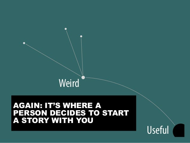 @portentint Useful Weird AGAIN: IT'S WHERE A PERSON DECIDES TO START A STORY WITH YOU