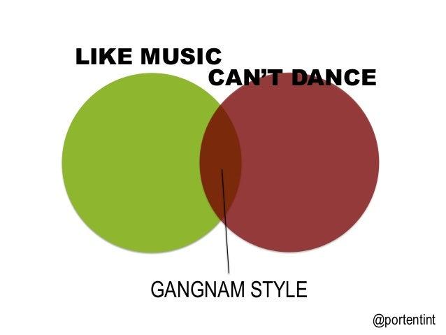 @portentint LIKE MUSIC CAN'T DANCE GANGNAM STYLE