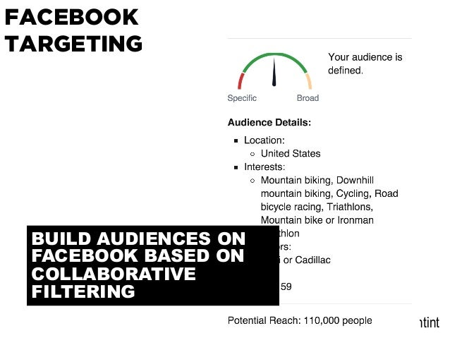 @portentint FACEBOOK TARGETING BUILD AUDIENCES ON FACEBOOK BASED ON COLLABORATIVE FILTERING
