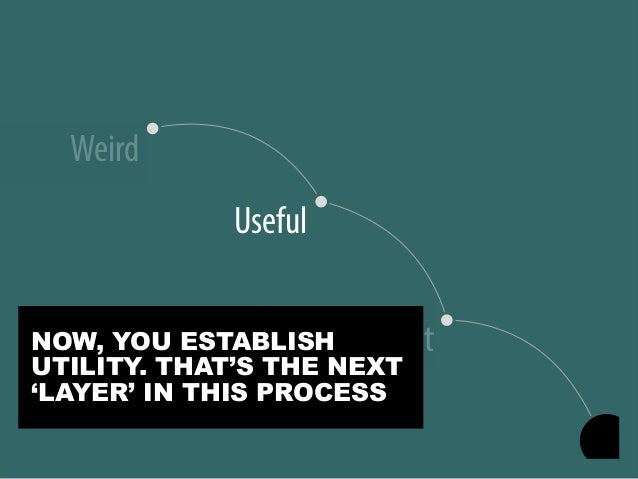 Significant Useful Weird NOW, YOU ESTABLISH UTILITY. THAT'S THE NEXT 'LAYER' IN THIS PROCESS