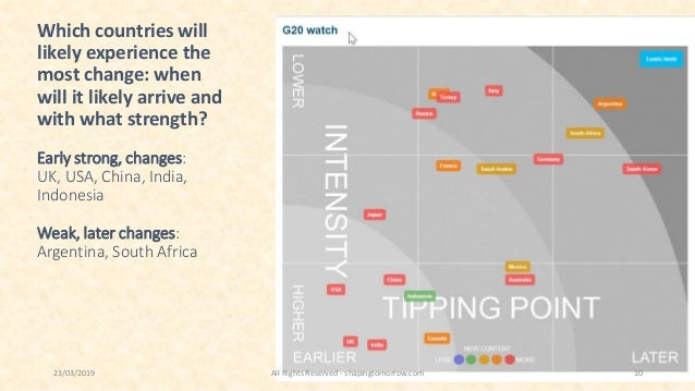 Which countries will likely experience the most change: when will it likely arrive and with what strength? Early strong, c...