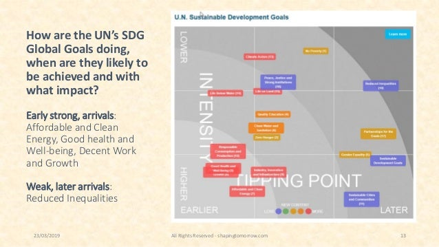 How are the UN's SDG Global Goals doing, when are they likely to be achieved and with what impact? Early strong, arrivals:...