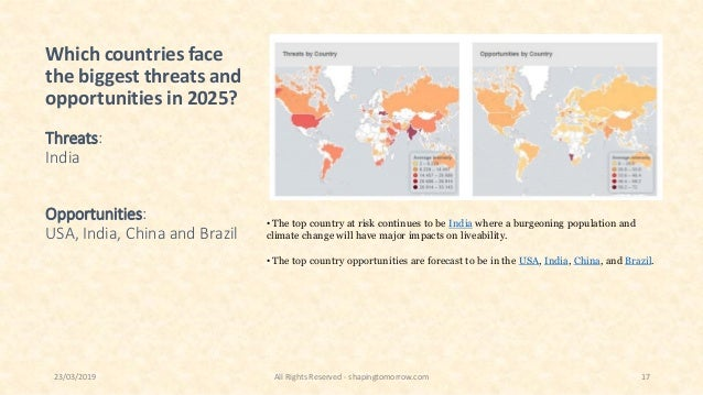 Which countries face the biggest threats and opportunities in 2025? Threats: India Opportunities: USA, India, China and Br...