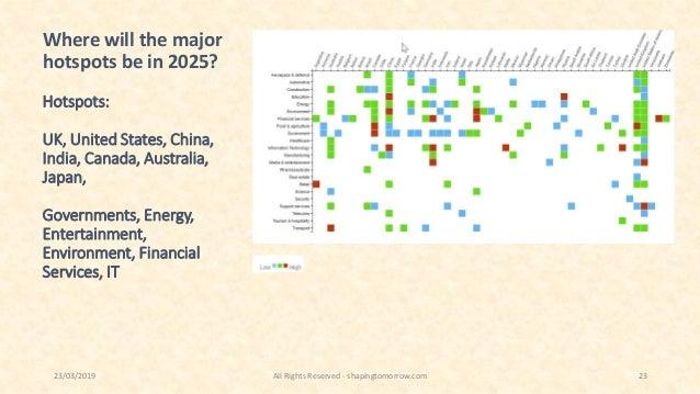 Where will the major hotspots be in 2025? Hotspots: UK, United States, China, India, Canada, Australia, Japan, Governments...