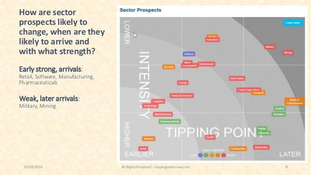 How are sector prospects likely to change, when are they likely to arrive and with what strength? Early strong, arrivals: ...