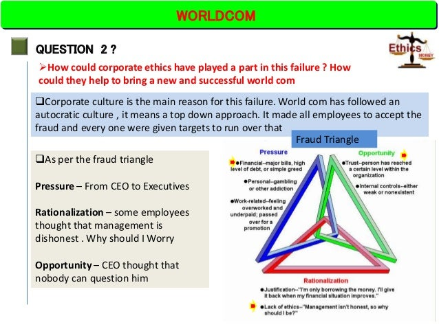 worldcom the story of a whistleblower case solutions View homework help - worldcomthestoryofwhistleblowercynthiacooper (1) from a 3 at university of macau worldcom: the story of whistleblower cynthia cooper [1] what.