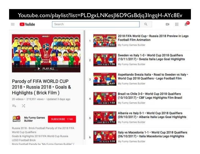 Youtube.com/playlist?list=PLDgxLNKesJl6D9GsBdjq3lngqH-AYc8Ev