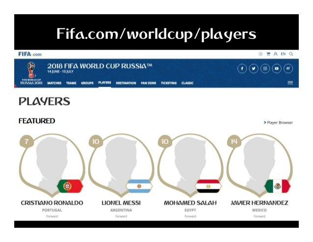 Fifa.com/worldcup/players