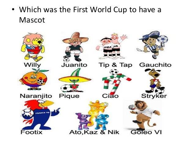 World Cup Football Quiz Iim Kashipur Part 1