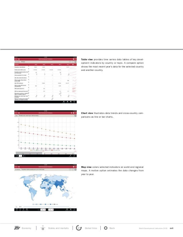 WORLD BANK- World Development Indicators 2015