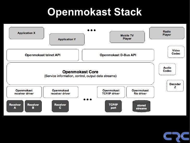 Adapt Openmoko Device