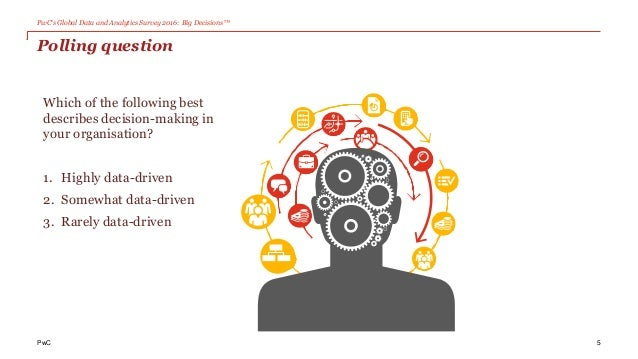 PwC's Global Data and Analytics Survey 2016: Big Decisions™ Polling question Which of the following best describes decisio...