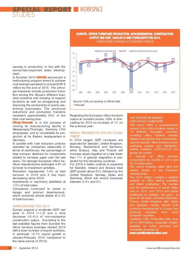15. World Furniture   International Market Review by CSIL nr  63   Septem