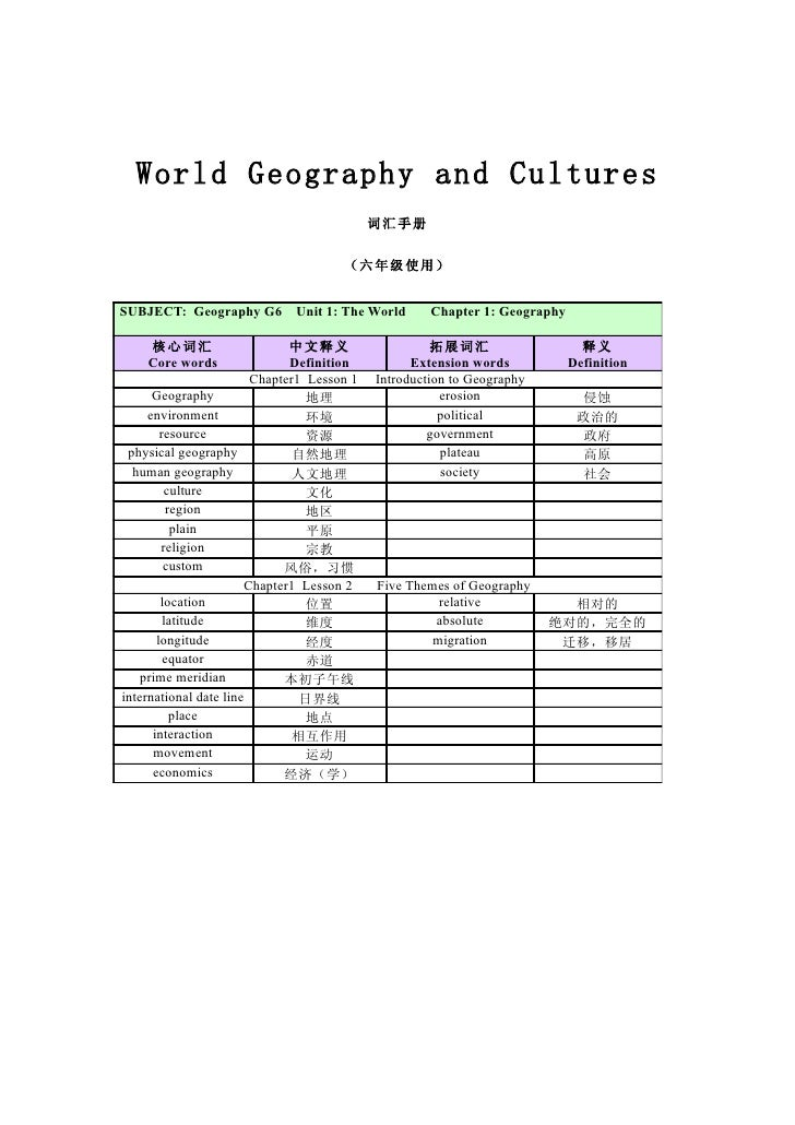 World Geography and Cultures                                             词汇手册                                        (六年级使...