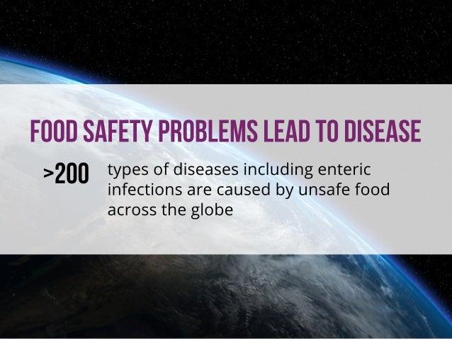 FOODSAFETYPROBLEMSLEADTODISEASE >200typesofdiseasesincludingenteric infectionsarecausedbyunsafefood acrosstheglobe