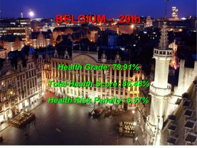 BELGIUM - 20th  Health Grade: 79.91%Total Health Score: 86.48%Health Risk Penalty: 6.57%