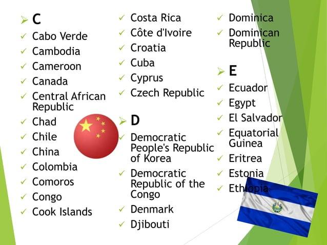  F  Fiji  Finland  France  G  Gabon  Gambia  Georgia  Germany  Ghana  Greece  Grenada  Guatemala  Guinea  G...