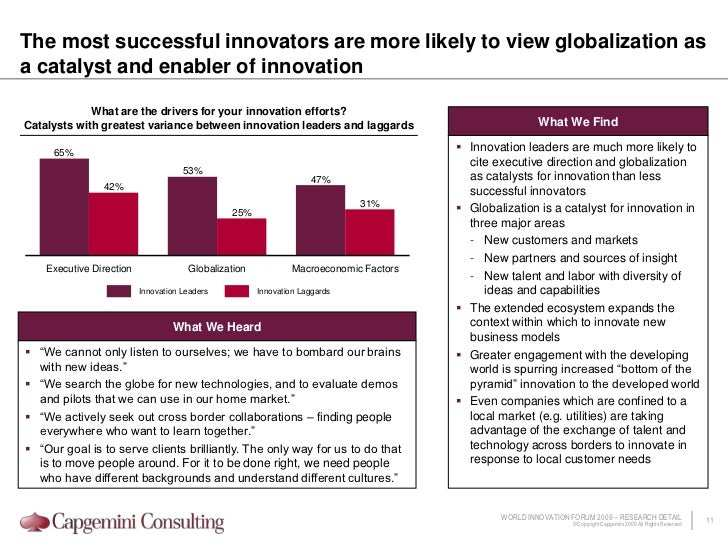 The survey highlighted the key characteristics and behaviors of the most successful innovators<br />Transform Business Pro...