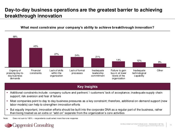 Consider smart competitive collaborations