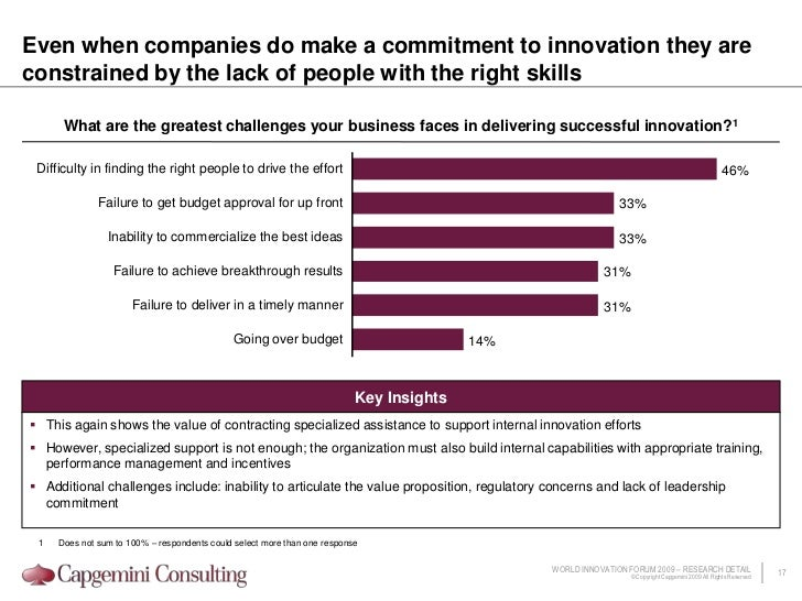 Adapt existing products / services to serve new markets; consider non-traditional options