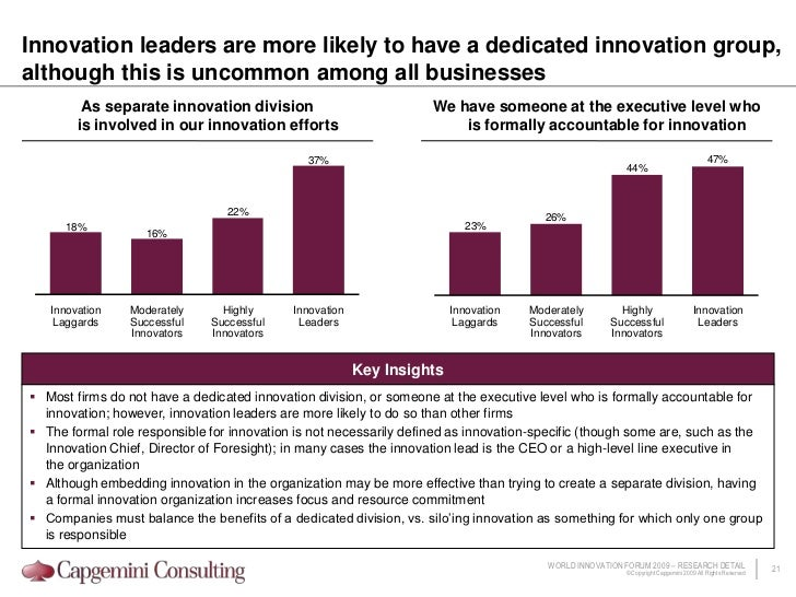 Explore options for open innovation with technology enabled idea marketplaces</li></ul>Utilize New Governance and Manageme...