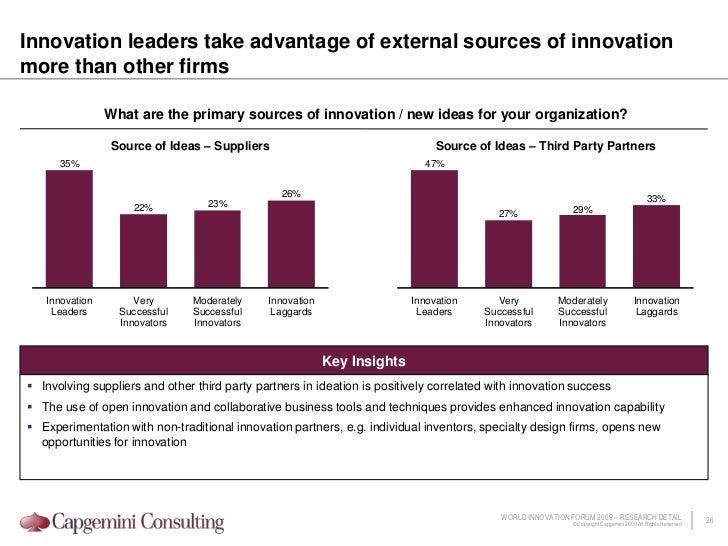 Build the discipline of portfolio management</li></li></ul><li>Contents <br />Introduction<br />Drivers of Innovation<br /...