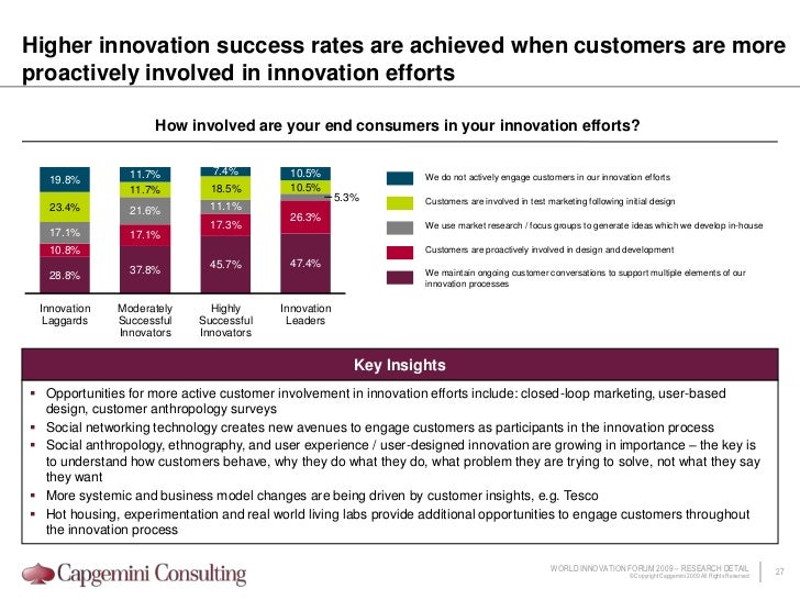 Innovation is driven primarily by customer and technological changes<br />What are the primary drivers of your firm's inno...