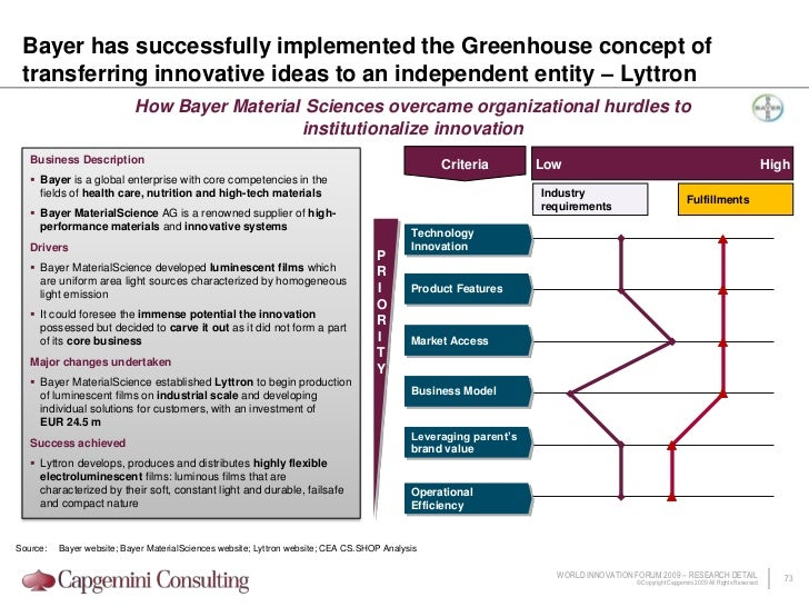 0<br />Even where there is no formal innovation role, executive commitment is a key differentiator for innovation leaders ...