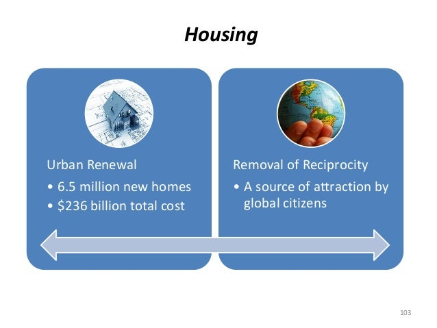 Urban Renewal • 6.5 million new homes • $236 billion total cost Removal of Reciprocity • A source of attraction by global ...