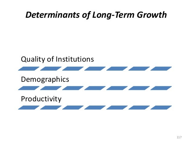 Determinants of Long-Term Growth Quality of Institutions Demographics Productivity 117