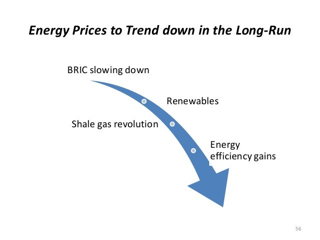 Energy Prices to Trend down in the Long-Run BRIC slowing down Renewables Shale gas revolution Energy efficiency gains 56