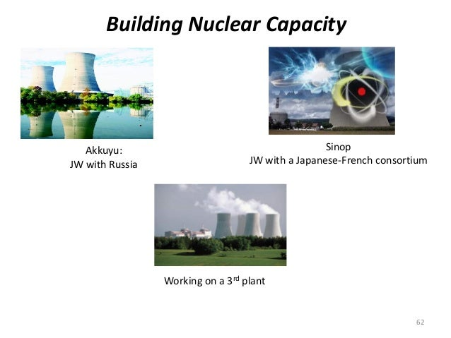 Building Nuclear Capacity Akkuyu: JW with Russia Sinop JW with a Japanese-French consortium Working on a 3rd plant 62