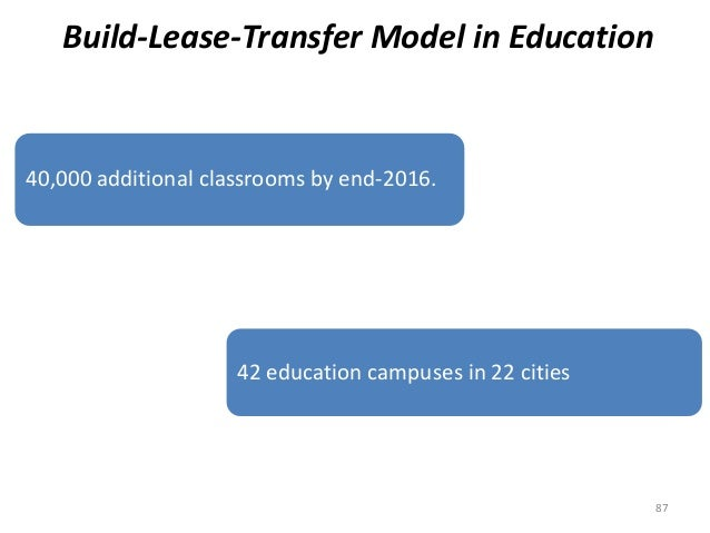 Build-Lease-Transfer Model in Education 40,000 additional classrooms by end-2016. 42 education campuses in 22 cities 87