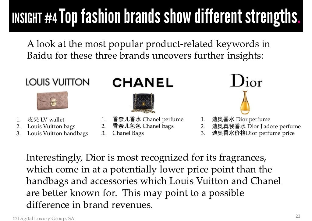 High fashion clothing brands — brands currently showing at one of the world's four major fashion weeks, in Paris, Milan, London, and New York.