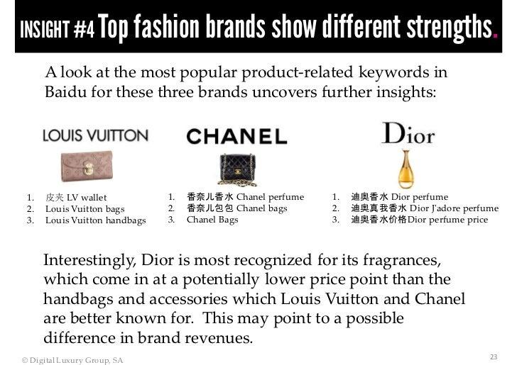 4cffe4fc55e INSIGHT  4 Top fashion brands