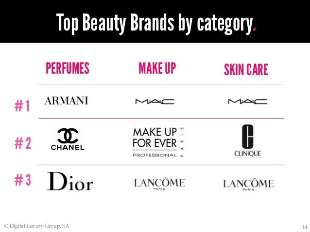 Top Luxury Makeup Brands | Saubhaya Makeup