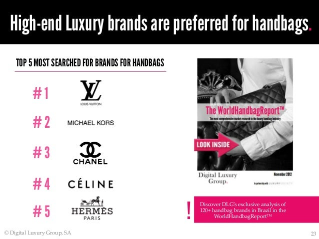 World Luxury Index Brazil  Top 50 Most Searched For Luxury Brands In… 37feff0ca9