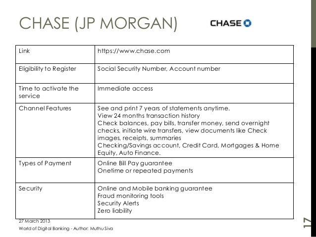 Chase Mortgage Wiring Instructions : World of digital banking author muthu siva